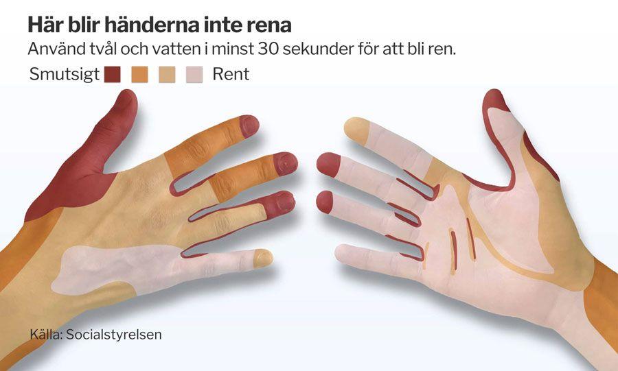 Illustration med händer, färgade fält visar ställen som är svåra att få rena vid handtvätt.